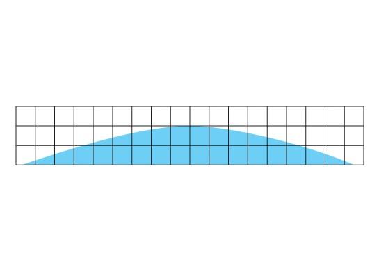 Mountain shape distribution